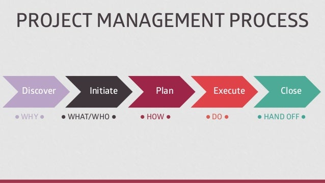 Project Presentation Template For Project Presentation
