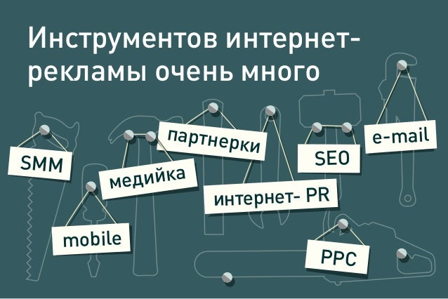 Интегрированные рекламные кампании Slide 3