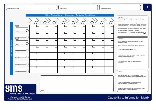 Organisation / Scope  Prepared by  Value Chains / Level 1 Processes / Business Capabilities  1  Reviews required  Approach...