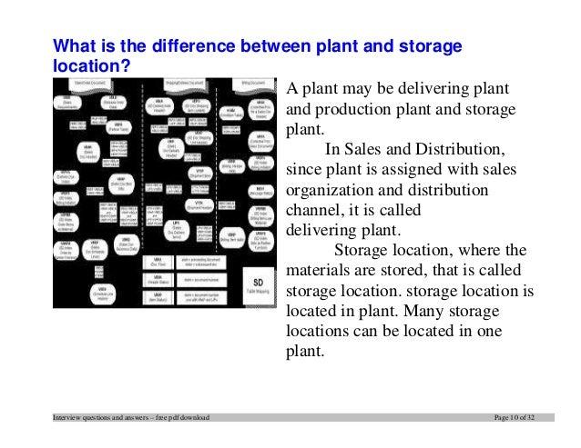 sap sd free ebook pdf
