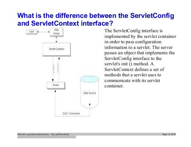 Interview questions pdf servlet