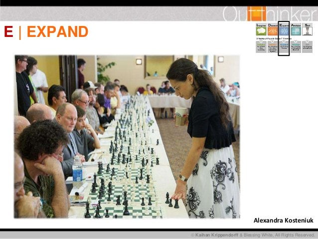  Kaihan Krippendorff & Blessing White, All Rights Reserved. Alexandra Kosteniuk E   EXPAND