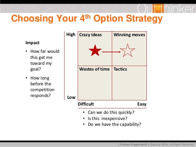  Kaihan Krippendorff & Blessing White, All Rights Reserved. Choosing Your 4th Option Strategy High Low Crazy ideas Winnin...