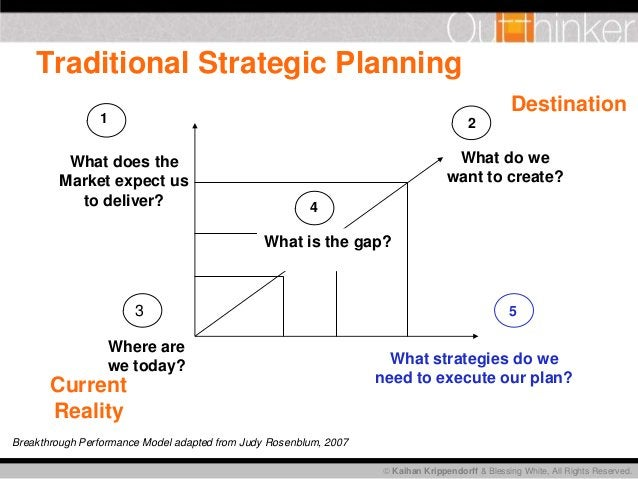  Kaihan Krippendorff & Blessing White, All Rights Reserved. Traditional Strategic Planning What does the Market expect us...
