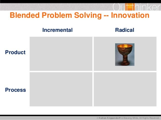  Kaihan Krippendorff & Blessing White, All Rights Reserved. Blended Problem Solving -- Innovation Product Process Increme...