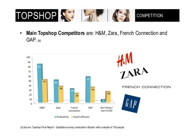 topshop case study Topshop is a british multinational fashion retailer of clothing, shoes, make-up and accessories first founded in 1964 by peter robinson, who had one store which sold fashion by young designers .