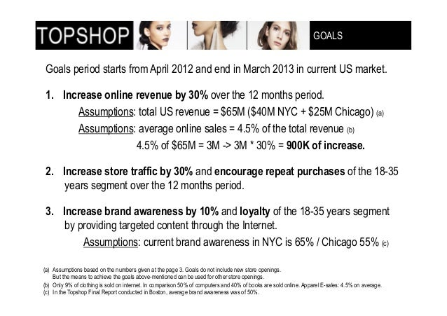 case study topshop s brand loyalty development