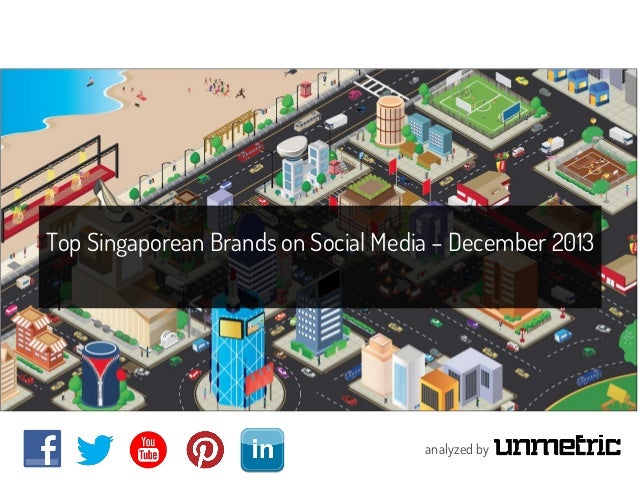Top Singaporean Brands on Social Media – December 2013  analyzed by