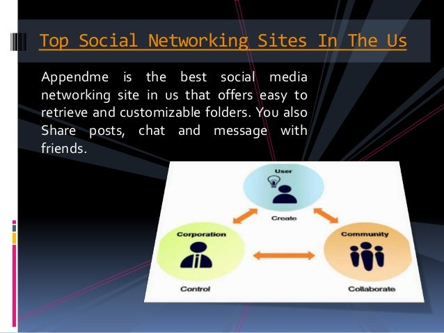 Best social networking sites for chatting