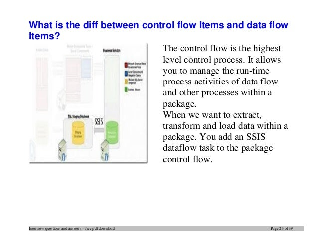 Deloitte Ssis Interview Questions