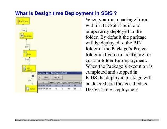 Can You Monitor The Execution Of An Ssis Package In Bids - #Summer