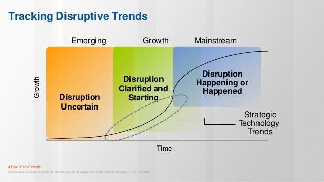 Gartner: Top 10 Strategic Technology Trends 2016 Slide 3