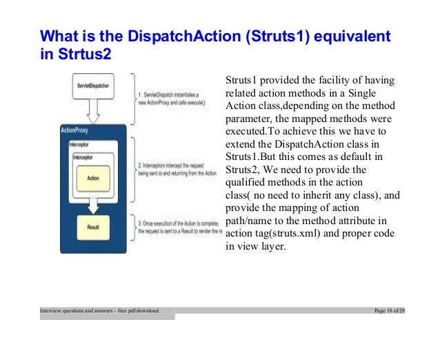 Struts in action pdf free