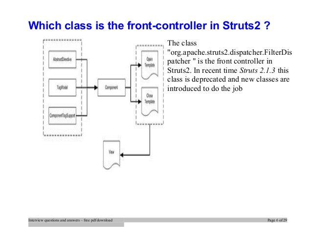 Struts2 Interview Questions And Answers Pdf