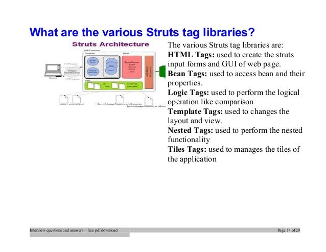 interview questions and answers free pdf download page 13 of 29 14 what are the various struts tag libraries - Librarian Interview Questions For Librarians With Answers