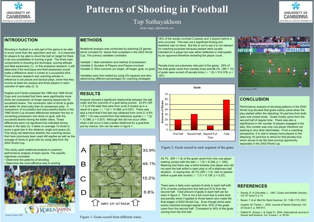 Patterns of Shooting in Football                                                                                          ...