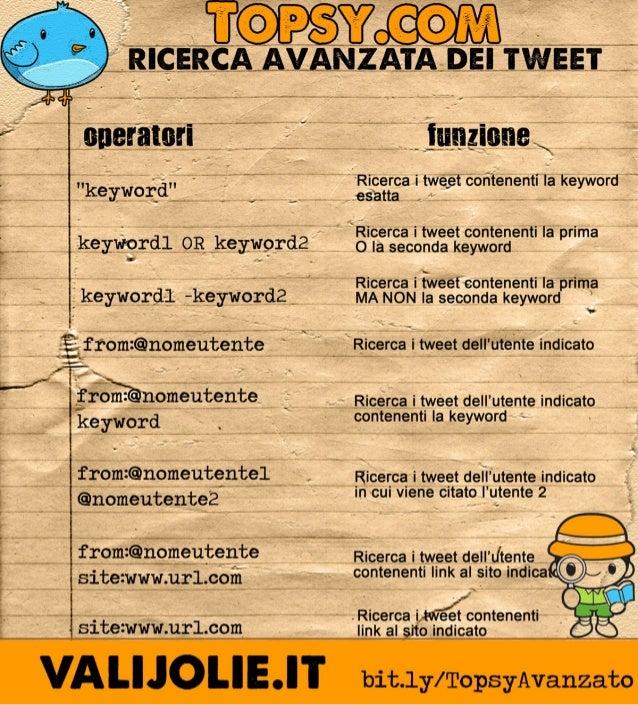 Topsy.com:  funzioni avanzate per la ricerca di tweet