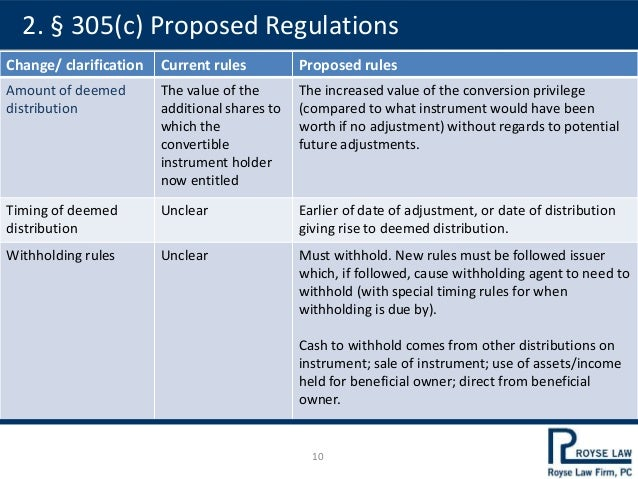 2. § 305(c) Proposed Regulations Change/ clarification Current rules Proposed rules Amount of deemed distribution The valu...