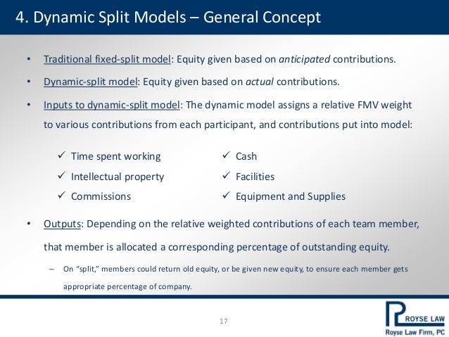 4. Dynamic Split Models – General Concept • Traditional fixed-split model: Equity given based on anticipated contributions...