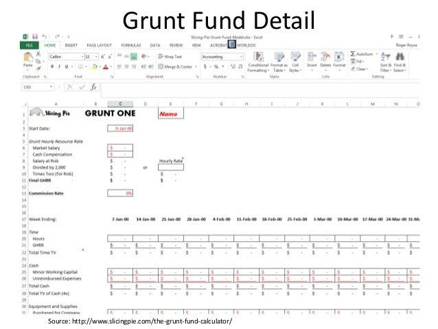 Grunt Fund Detail Source: http://www.slicingpie.com/the-grunt-fund-calculator/