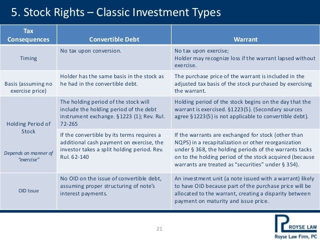 5. Stock Rights – Classic Investment Types Tax Consequences Convertible Debt Warrant Timing No tax upon conversion. No tax...