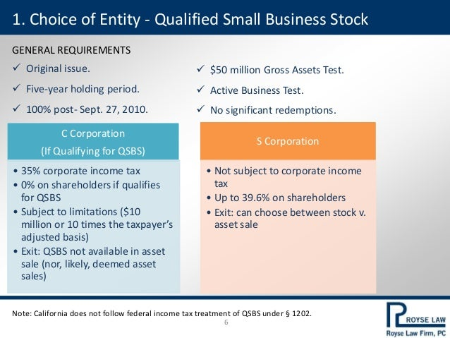 C Corporation (If Qualifying for QSBS) • 35% corporate income tax • 0% on shareholders if qualifies for QSBS • Subject to ...