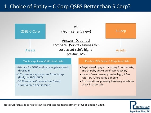 1. Choice of Entity – C Corp QSBS Better than S Corp? QSBS C-Corp S-Corp Assets Assets VS. (From seller's view) Answer: De...