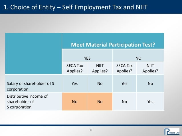 8 Meet Material Participation Test? YES NO SECA Tax Applies? NIIT Applies? SECA Tax Applies? NIIT Applies? Salary of share...