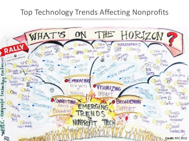 Top Technology Trends Affecting Nonprofits                                         Credit: NTC 2012