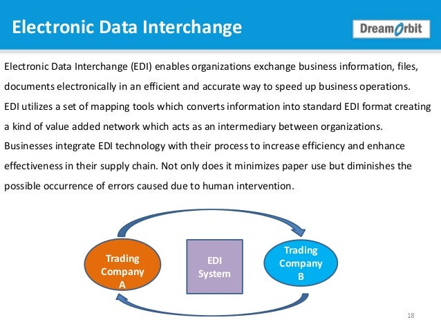 EDI: A Mature Yet Enduring Technology