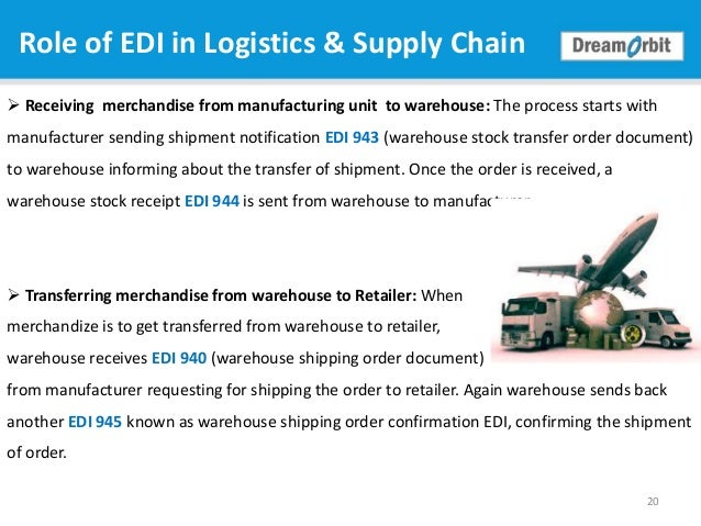 edi as a supply chain technology essay Role of information technology in supply chain manageent 1 the role of information technology in scm prepared by: anand jha.