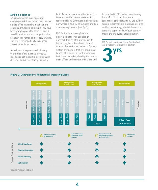 4 3yrs BTG Pactual transitioned from a Brazilian bank into a true continental bank in less than Striking a balance Using s...
