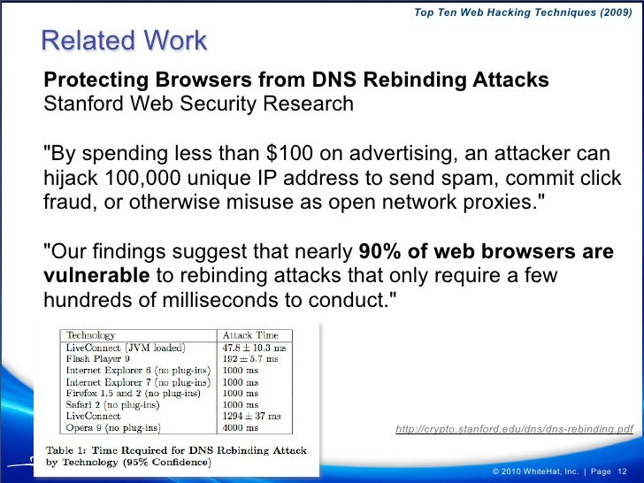 Top Ten Web Hacking Techniques (2009)  Related Work Protecting Browsers from DNS Rebinding Attacks Stanford Web Security R...