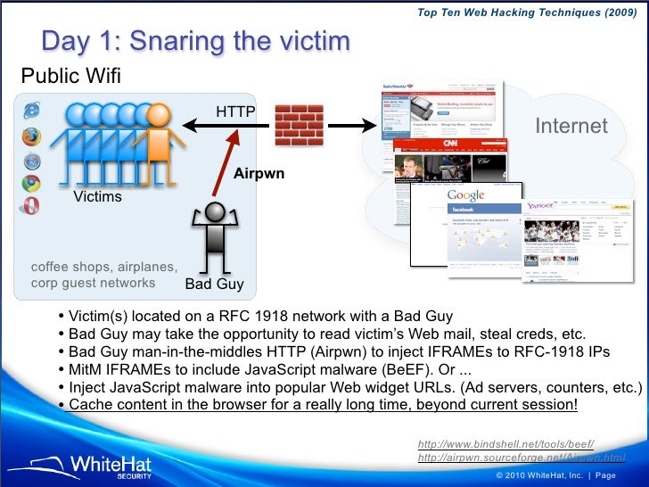 Top Ten Web Hacking Techniques (2009)    Day 1: Snaring the victim Public Wifi                             HTTP           ...