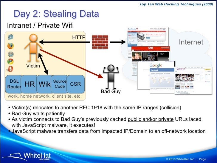 Top Ten Web Hacking Techniques (2009)    Day 2: Stealing Data Intranet / Private Wifi                                 HTTP...