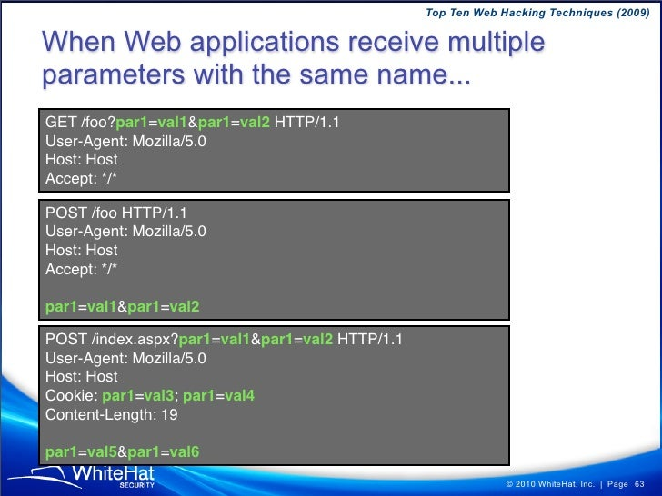 Top Ten Web Hacking Techniques (2009)  Solutions (some approaches) Authentication / Authorization Security Controls Double...