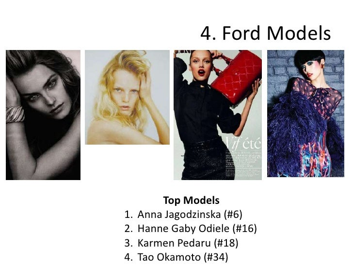 Top ten modeling agencies