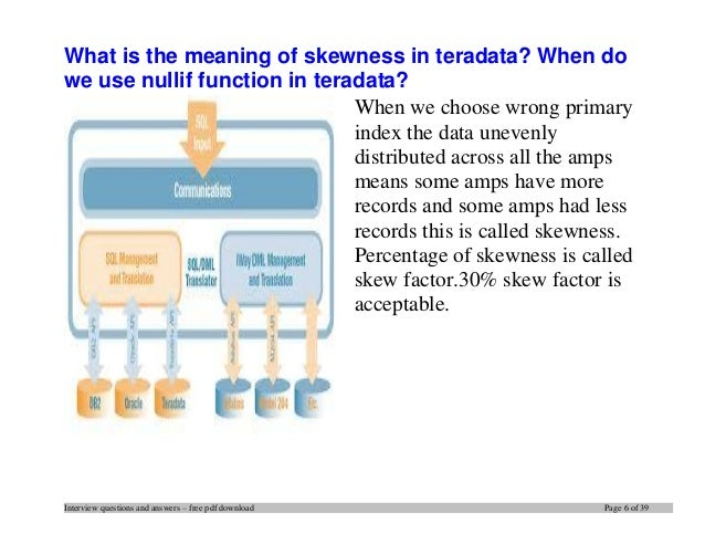 Top teradata interview questions and answers job interview ...