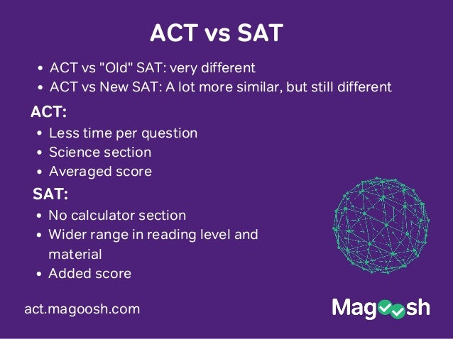 Tips For The Reading Section Of The Act 28 Images The New Enhanced Act Writing Test 2016
