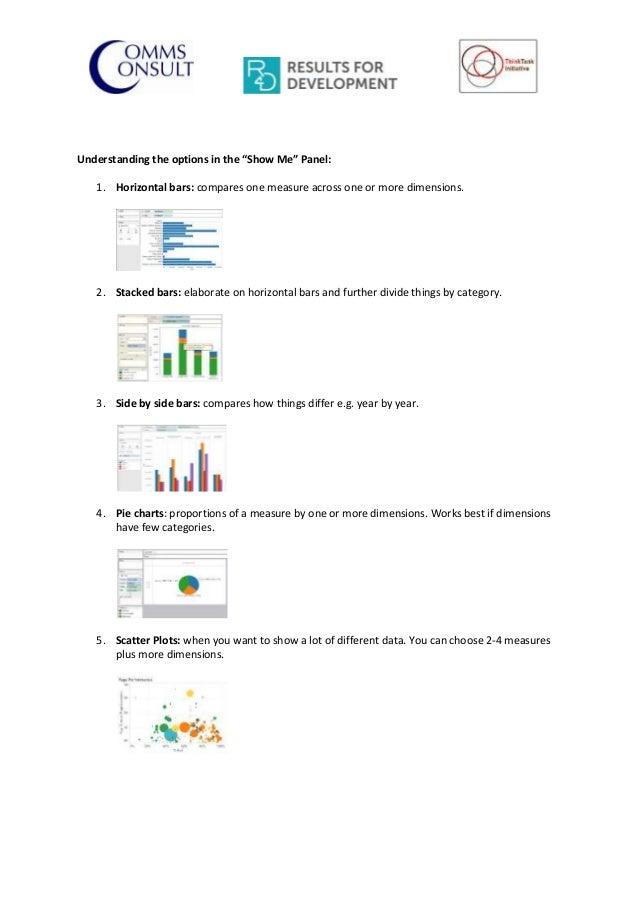 TTIPEC: Data Visualization (top tips for using tableau) Slide 2