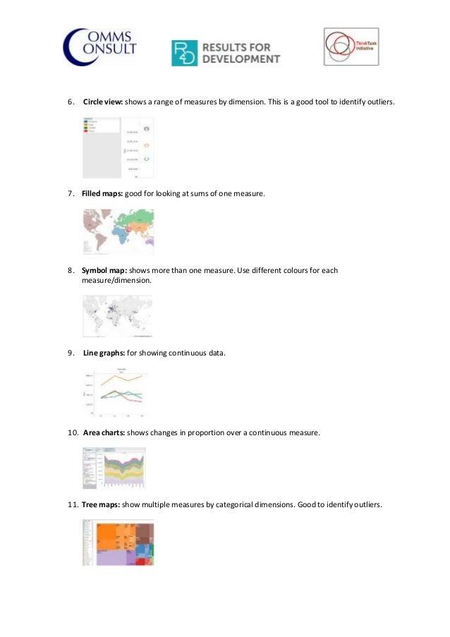 TTIPEC: Data Visualization (top tips for using tableau) Slide 3