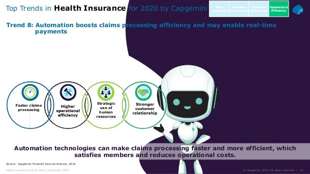 10© Capgemini 2019. All rights reserved  Health Insurance Trends 2020   November 2019 Source: Capgemini Financial Services...