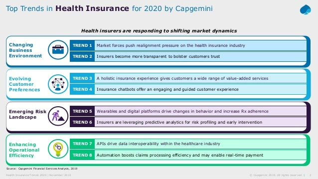 2© Capgemini 2019. All rights reserved  Health Insurance Trends 2020   November 2019 Market forces push realignment pressu...