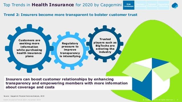 4© Capgemini 2019. All rights reserved  Health Insurance Trends 2020   November 2019 Source: Capgemini Financial Services ...