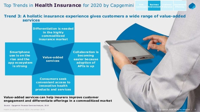 5© Capgemini 2019. All rights reserved  Health Insurance Trends 2020   November 2019 Source: Capgemini Financial Services ...