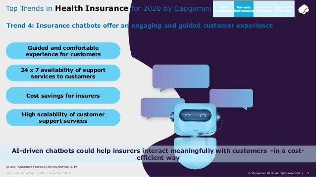 6© Capgemini 2019. All rights reserved  Health Insurance Trends 2020   November 2019 Source: Capgemini Financial Services ...