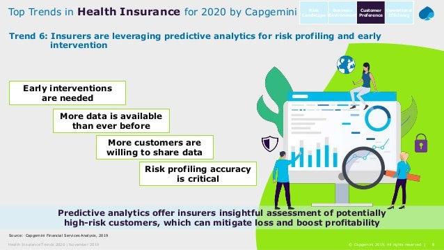 8© Capgemini 2019. All rights reserved  Health Insurance Trends 2020   November 2019 Source: Capgemini Financial Services ...