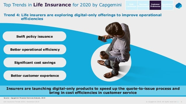 6© Capgemini 2019. All rights reserved |Life Insurance Trends 2020 | November 2019 Source: Capgemini Financial Services An...
