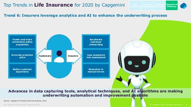 8© Capgemini 2019. All rights reserved |Life Insurance Trends 2020 | November 2019 Source: Capgemini Financial Services An...