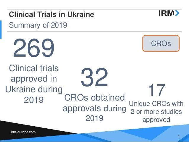 32 CROs obtained approvals during 2019 17 Unique CROs with 2 or more studies approved 269 Clinical trials approved in Ukra...